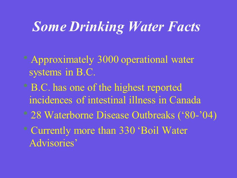 Waterborne Disease Outbreaks 1980 - 1990