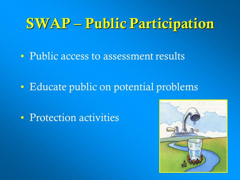 SWAP – Public Participation Public access to assessment results Educate public on potential problems Protection activities