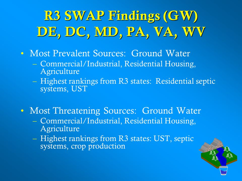 R3 SWAP Findings (GW) DE, DC, MD, PA, VA, WV Most Prevalent Sources: Ground Water –Commercial/Industrial, Residential Housing, Agriculture –Highest rankings from R3 states: Residential septic systems, UST Most Threatening Sources: Ground Water –Commercial/Industrial, Residential Housing, Agriculture –Highest rankings from R3 states: UST, septic systems, crop production