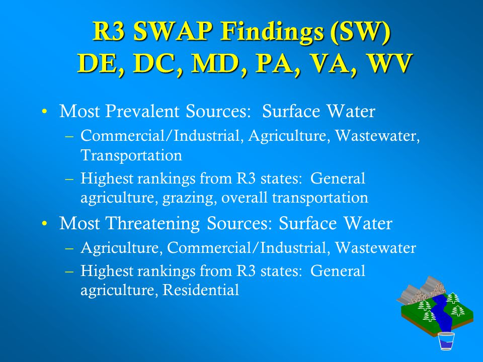 R3 SWAP Findings (SW) DE, DC, MD, PA, VA, WV Most Prevalent Sources: Surface Water –Commercial/Industrial, Agriculture, Wastewater, Transportation –Highest rankings from R3 states: General agriculture, grazing, overall transportation Most Threatening Sources: Surface Water –Agriculture, Commercial/Industrial, Wastewater –Highest rankings from R3 states: General agriculture, Residential