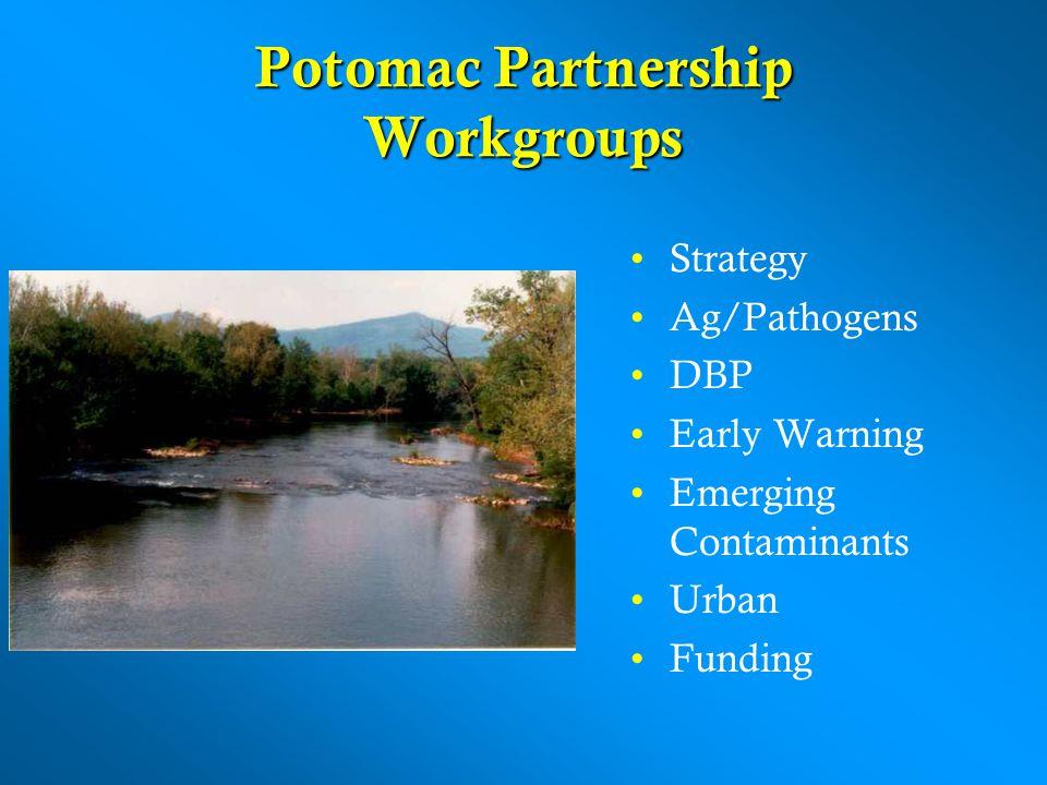 Potomac Partnership Workgroups Strategy Ag/Pathogens DBP Early Warning Emerging Contaminants Urban Funding
