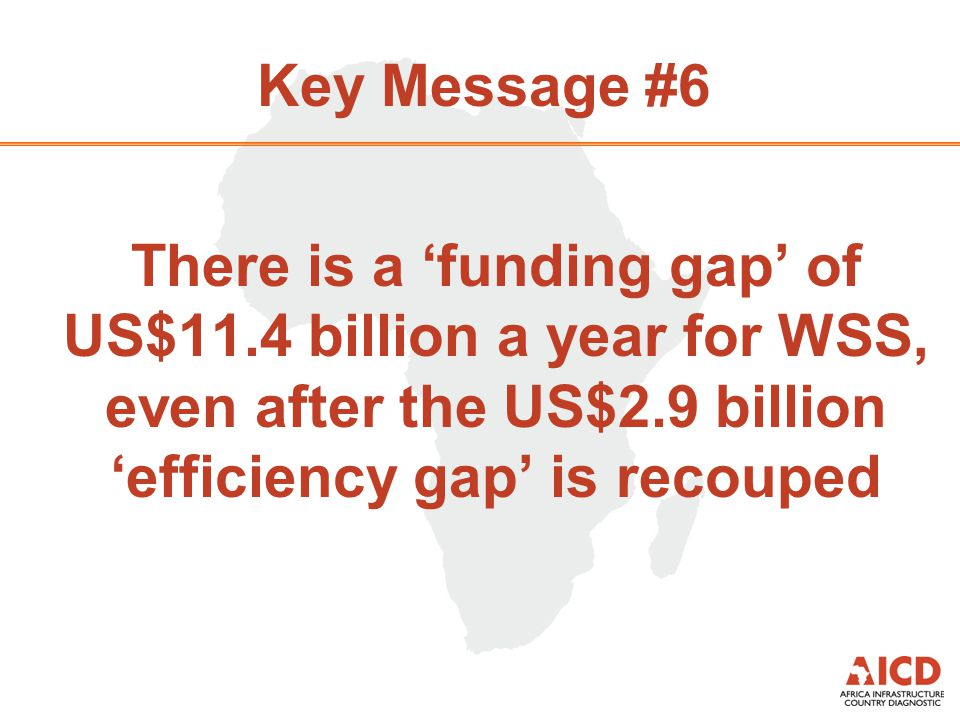 Key Message #6 There is a funding gap of US$11.4 billion a year for WSS, even after the US$2.9 billion efficiency gap is recouped
