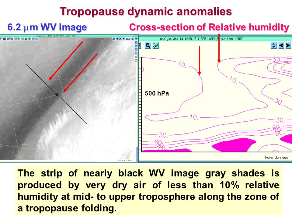 Tropopause dynamic anomalies The strip of nearly black WV image gray shades is produced by very dry air of less than 10% relative humidity at mid- to upper troposphere along the zone of a tropopause folding.