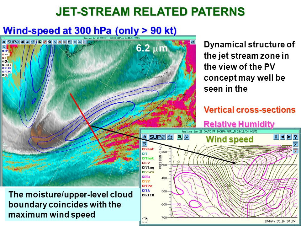 JET-STREAM RELATED PATERNS Wind-speed at 300 hPa (only > 90 kt) Wind speed Relative Humidity Vertical cross-sections Dynamical structure of the jet stream zone in the view of the PV concept may well be seen in the The moisture/upper-level cloud boundary coincides with the maximum wind speed 6.2 m