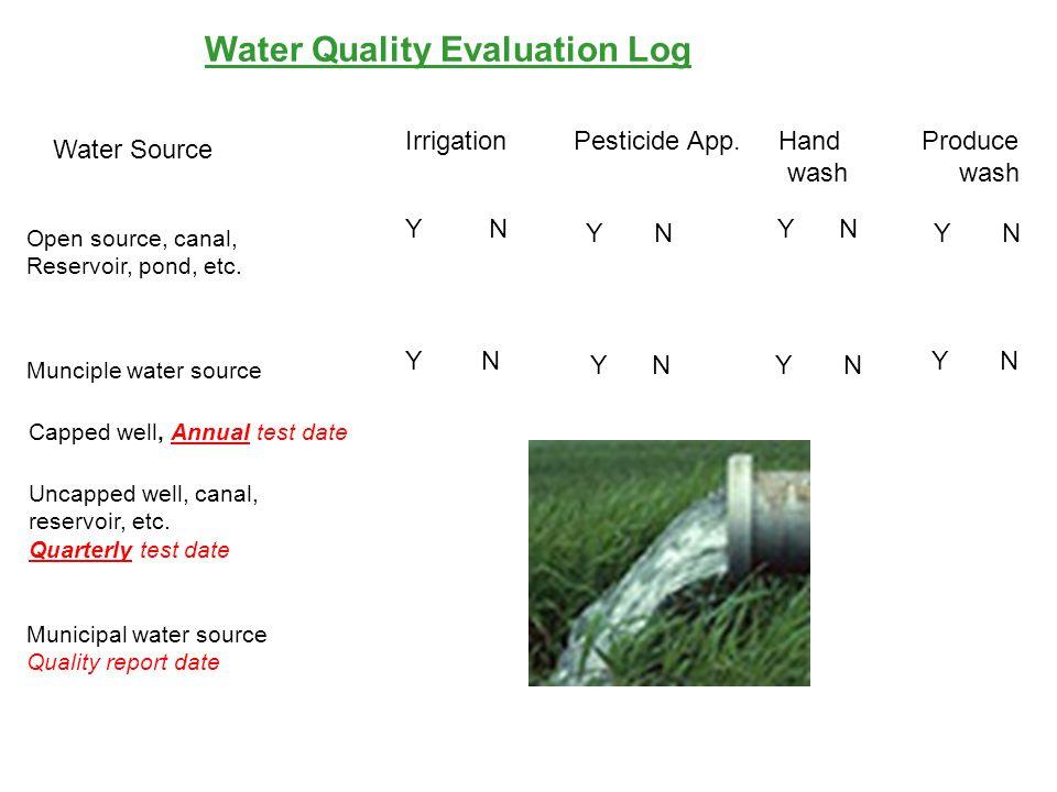 Water Source Irrigation Pesticide App.