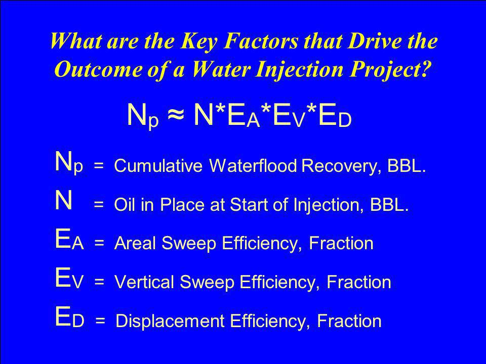 What are the Key Factors that Drive the Outcome of a Water Injection Project? N p = Cumulative Waterflood Recovery, BBL. N = Oil in Place at Start of