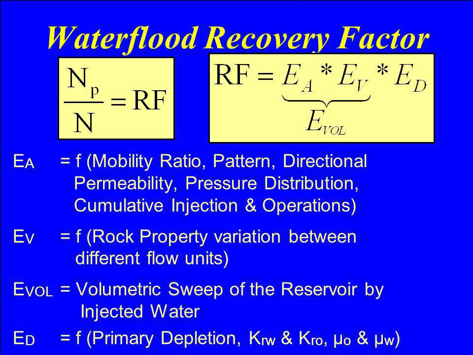 Waterflood Recovery Factor E A = f (Mobility Ratio, Pattern, Directional Permeability, Pressure Distribution, Cumulative Injection & Operations) E V =