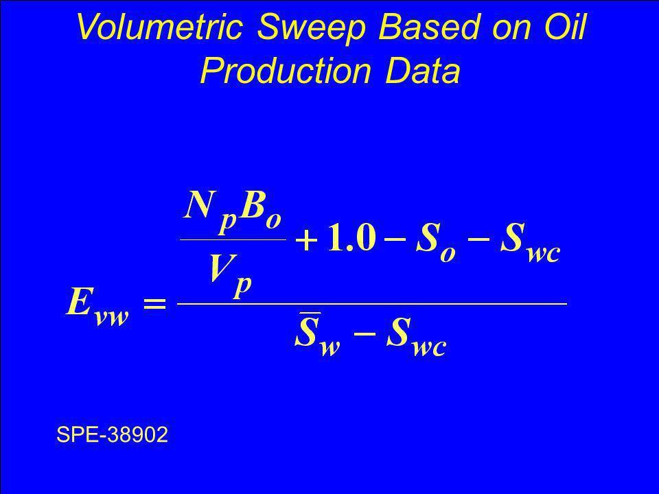 Volumetric Sweep Based on Oil Production Data SPE-38902