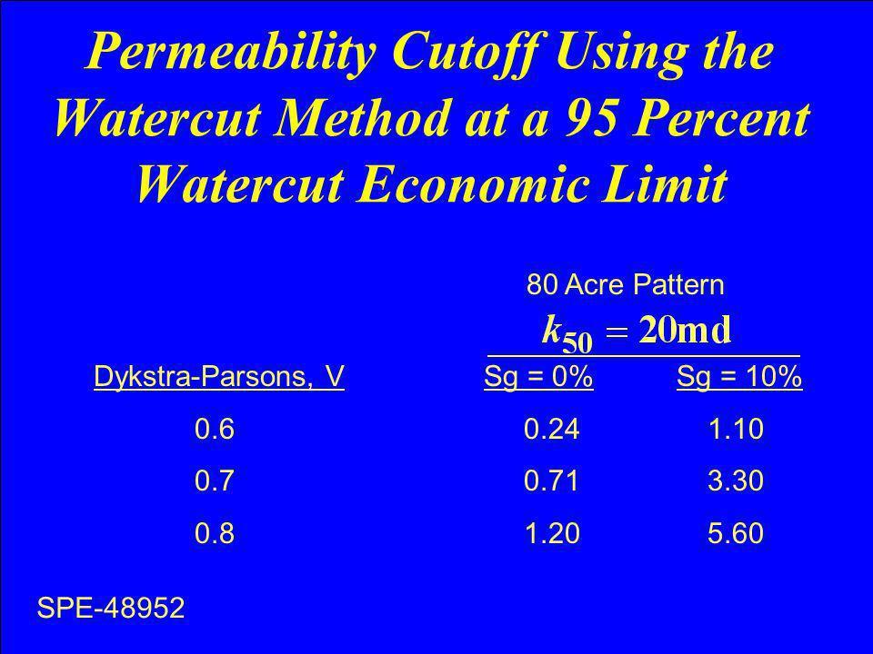 Permeability Cutoff Using the Watercut Method at a 95 Percent Watercut Economic Limit 80 Acre Pattern Dykstra-Parsons, VSg = 0% Sg = 10% 0.6 0.241.10