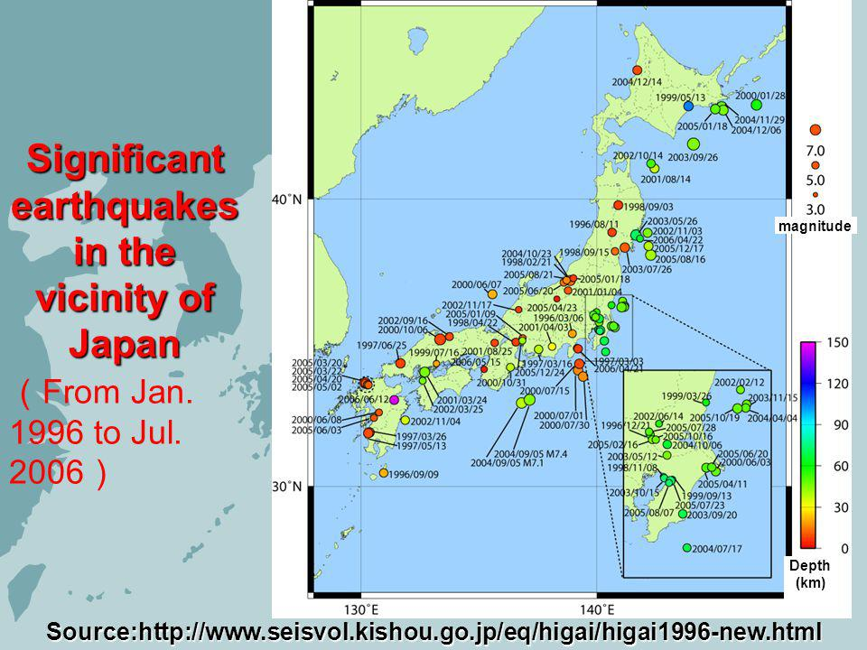 Significant earthquakes in the vicinity of Japan From Jan.