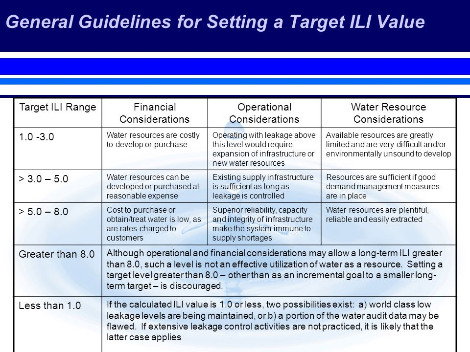 General Guidelines for Setting a Target ILI Value Target ILI RangeFinancial Considerations Operational Considerations Water Resource Considerations 1.