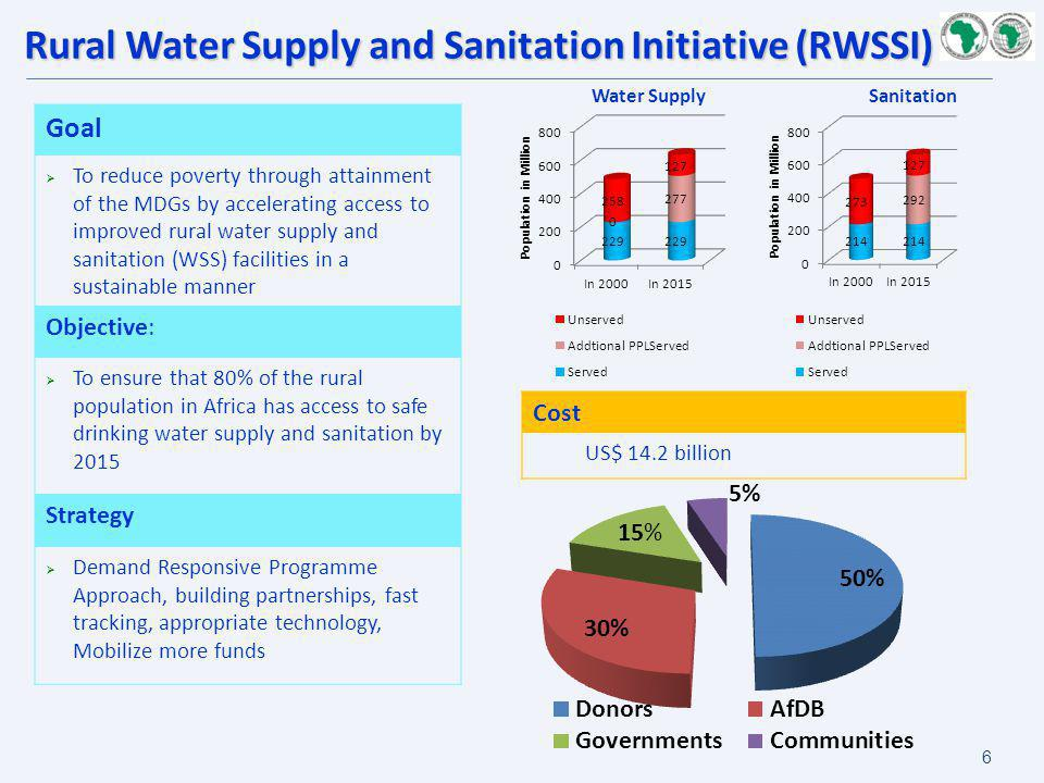 Rural Water Supply and Sanitation Initiative (RWSSI) 6 Goal To reduce poverty through attainment of the MDGs by accelerating access to improved rural