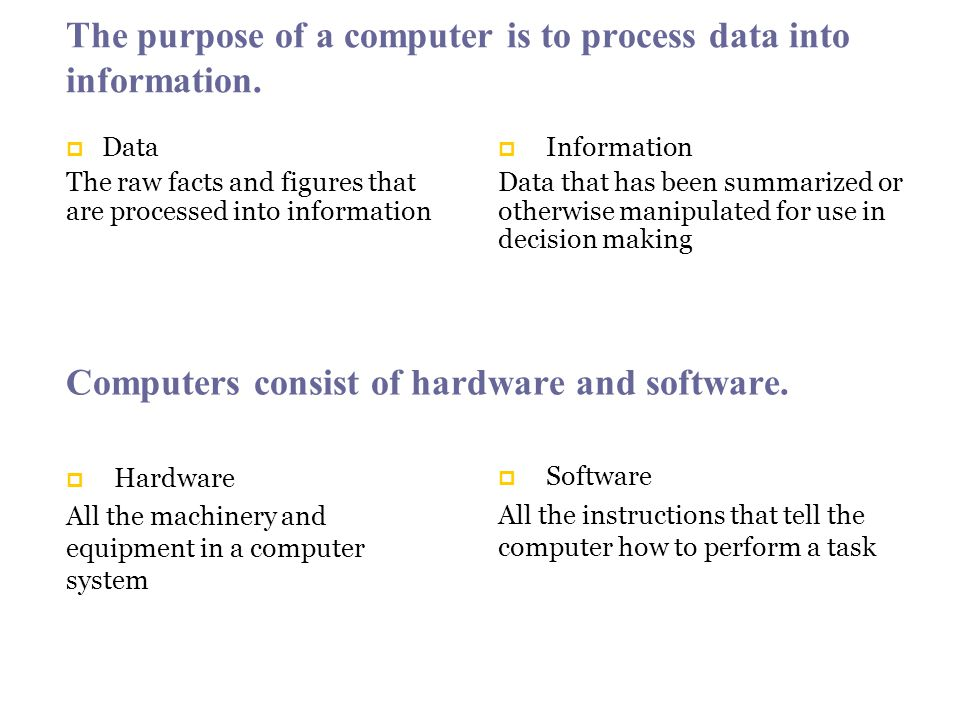 The purpose of a computer is to process data into information. Data The raw facts and figures that are processed into information Information Data tha