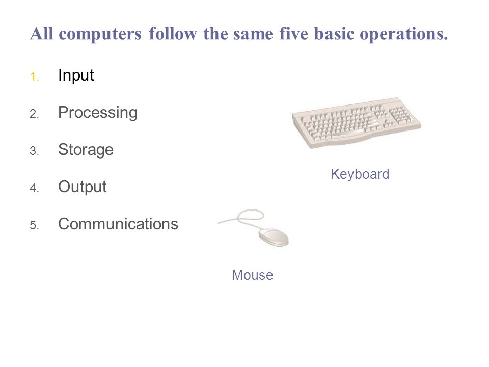 All computers follow the same five basic operations. 1. Input 2. Processing 3. Storage 4. Output 5. Communications Keyboard Mouse