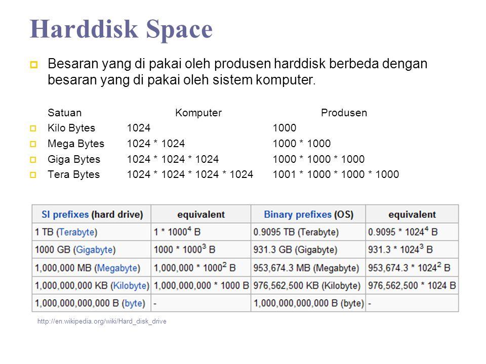 Harddisk Space Besaran yang di pakai oleh produsen harddisk berbeda dengan besaran yang di pakai oleh sistem komputer.