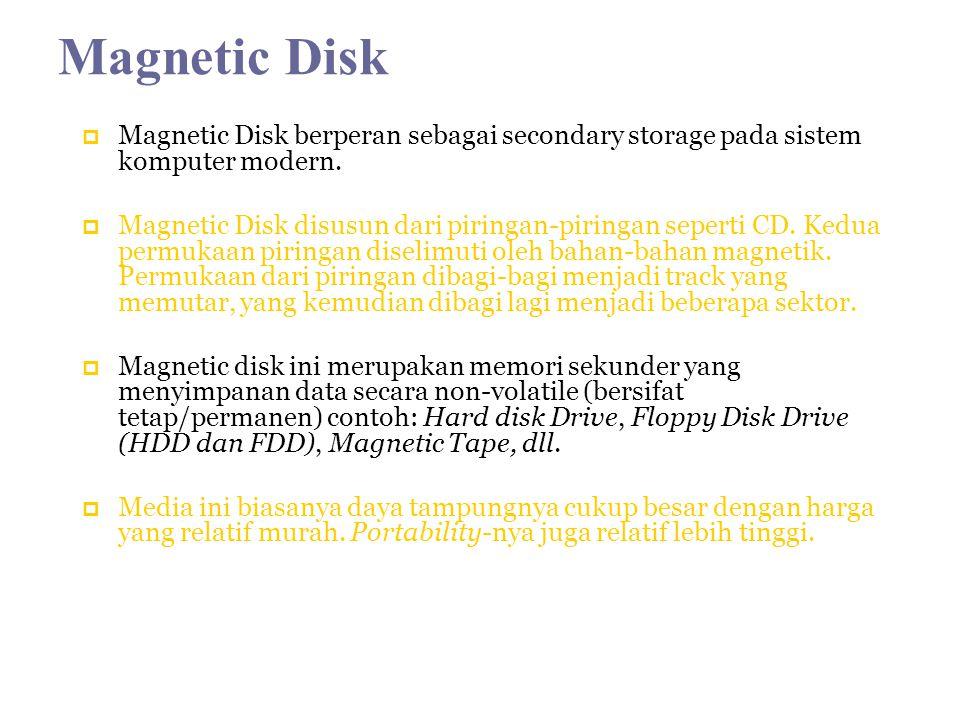 Magnetic Disk Magnetic Disk berperan sebagai secondary storage pada sistem komputer modern.