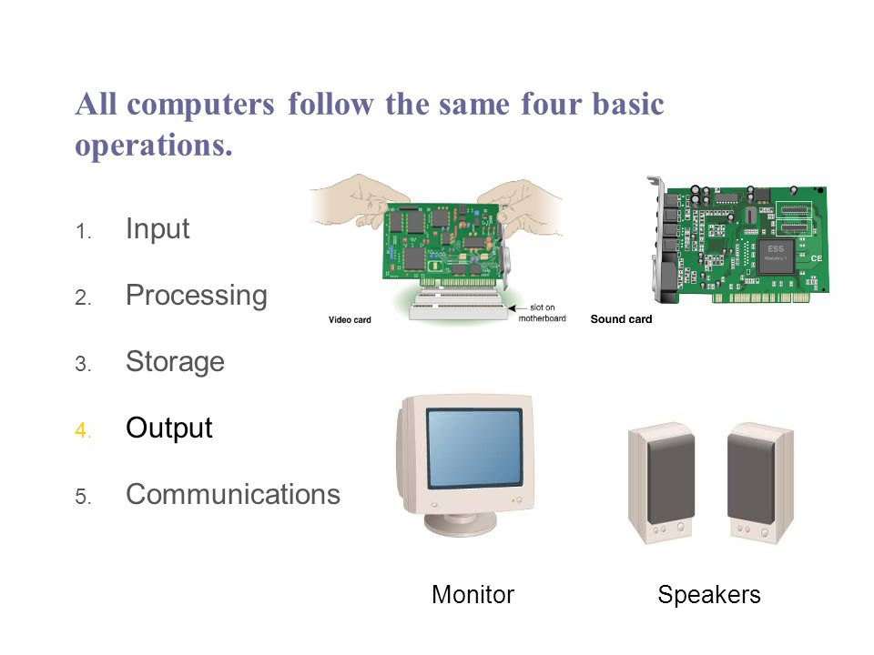 All computers follow the same four basic operations. 1. Input 2. Processing 3. Storage 4. Output 5. Communications SpeakersMonitor