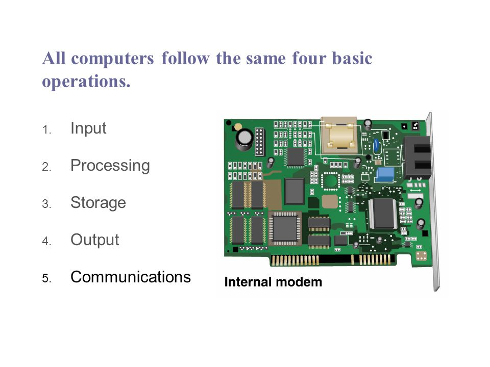All computers follow the same four basic operations. 1. Input 2. Processing 3. Storage 4. Output 5. Communications