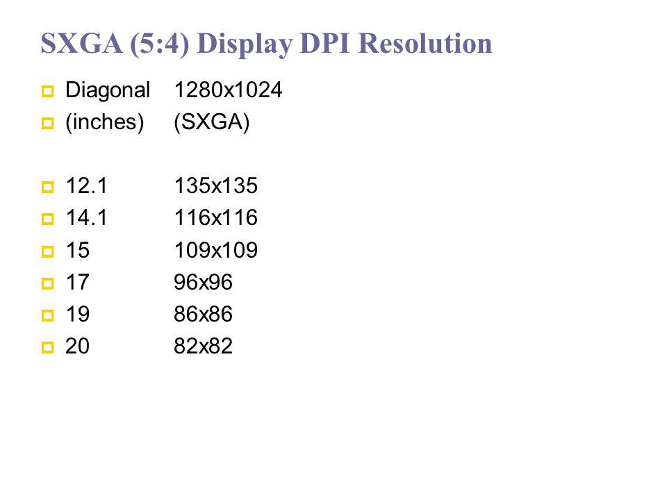 Diagonal 1280x1024 (inches) (SXGA) 12.1 135x135 14.1 116x116 15 109x109 17 96x96 19 86x86 20 82x82 SXGA (5:4) Display DPI Resolution