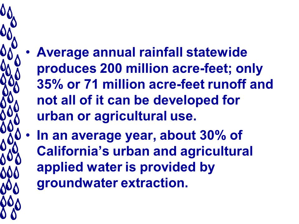 Average annual rainfall statewide produces 200 million acre-feet; only 35% or 71 million acre-feet runoff and not all of it can be developed for urban or agricultural use.