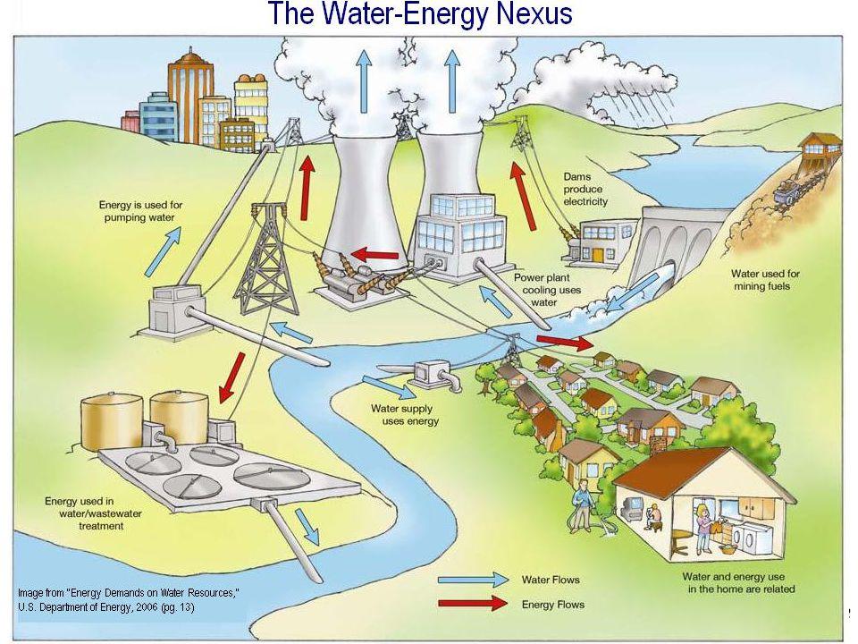 14/22 PV powered RO water desalination