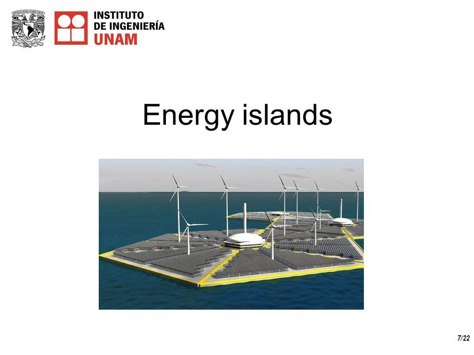 7/22 Energy islands