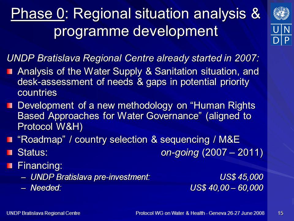Protocol WG on Water & Health - Geneva 26-27 June 2008 UNDP Bratislava Regional Centre 15 Phase 0: Regional situation analysis & programme development