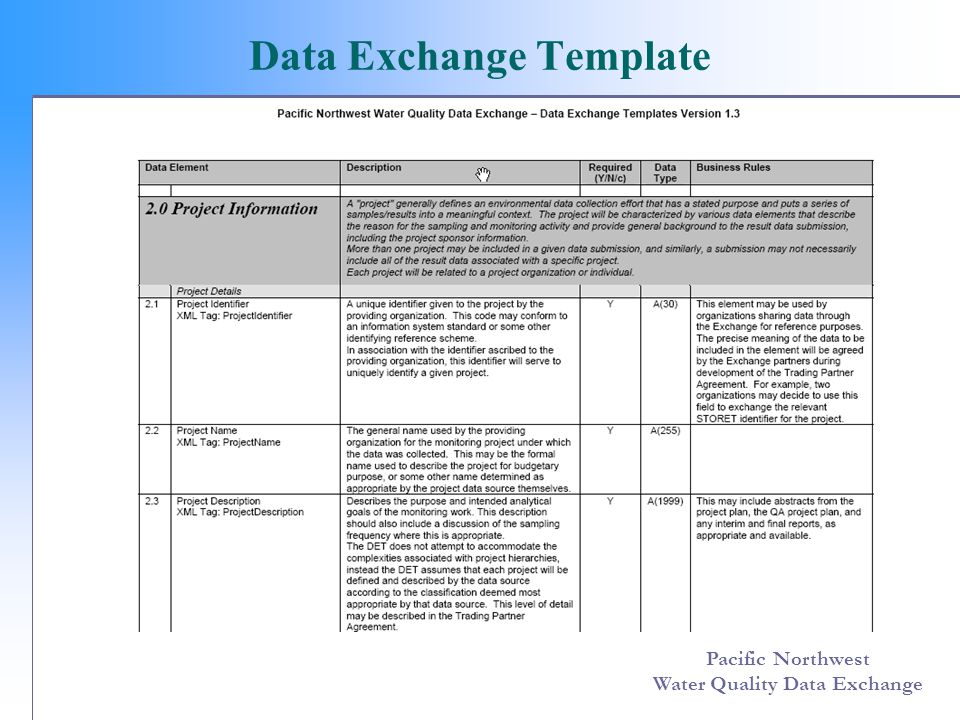 Pacific Northwest Water Quality Data Exchange Data Exchange Template