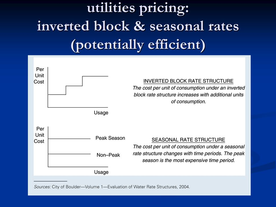 utilities pricing: inverted block & seasonal rates (potentially efficient)