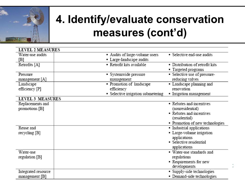 RCAC 4. Identify/evaluate conservation measures (contd)