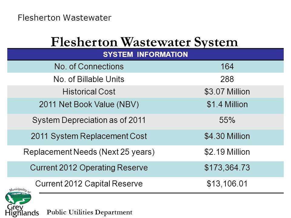 Flesherton Wastewater System SYSTEM INFORMATION No.