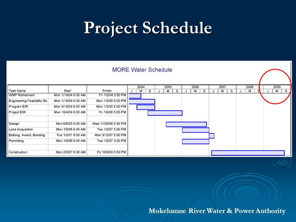 Project Schedule Mokelumne River Water & Power Authority