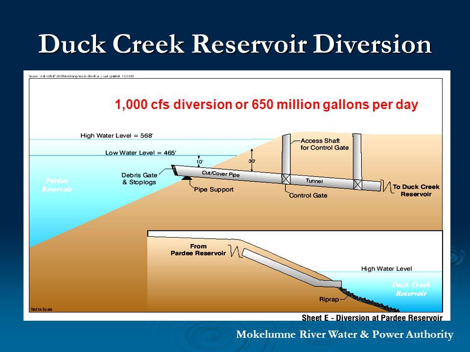 Duck Creek Dam & Reservoir 150,000 acre foot capacity 6 megawatt power capacity Mokelumne River Water & Power Authority