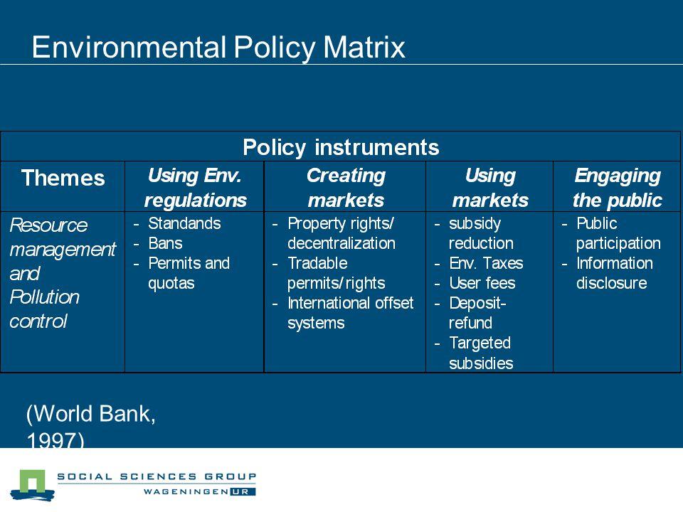 Environmental Policy Matrix (World Bank, 1997) Wave4