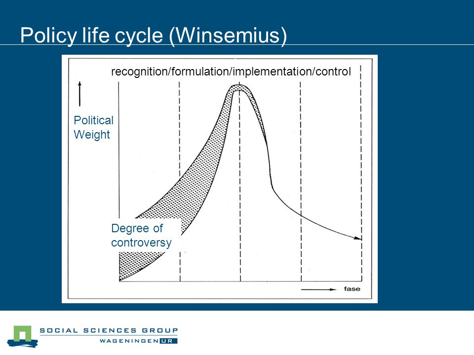 Communication methods in the different phases of the policy life cycle 2.