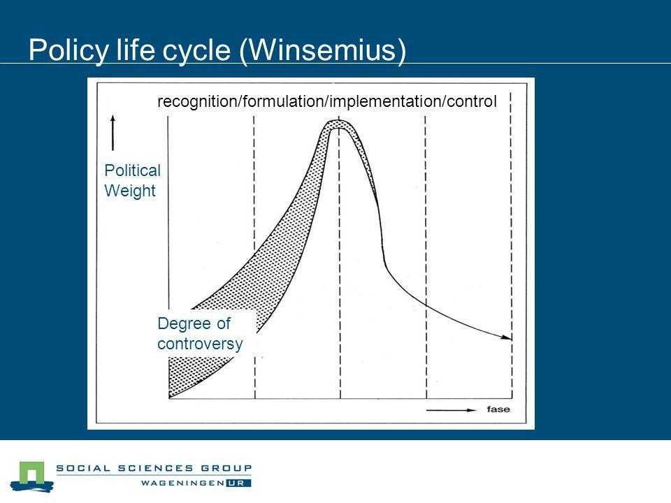 Environmental Policy Matrix (World Bank, 1997) Wave4 ?