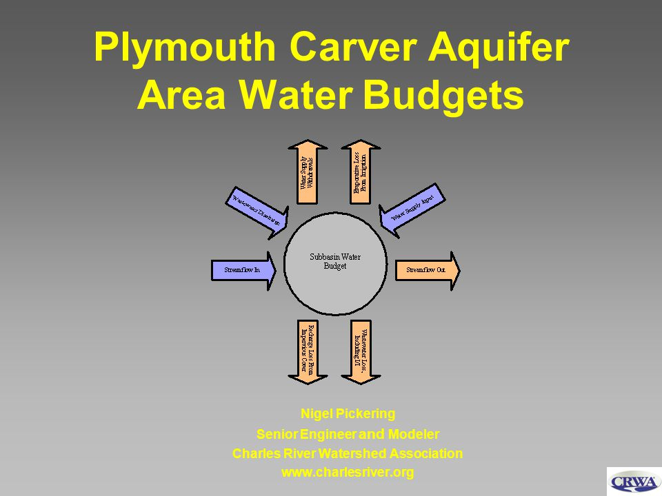 Plymouth Carver Aquifer Area Water Budgets Nigel Pickering Senior Engineer and Modeler Charles River Watershed Association www.charlesriver.org