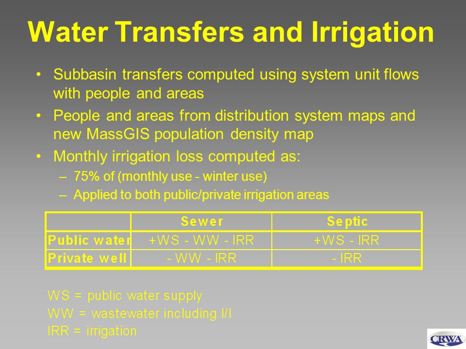 Water Transfers and Irrigation Subbasin transfers computed using system unit flows with people and areas People and areas from distribution system maps and new MassGIS population density map Monthly irrigation loss computed as: –75% of (monthly use - winter use) –Applied to both public/private irrigation areas