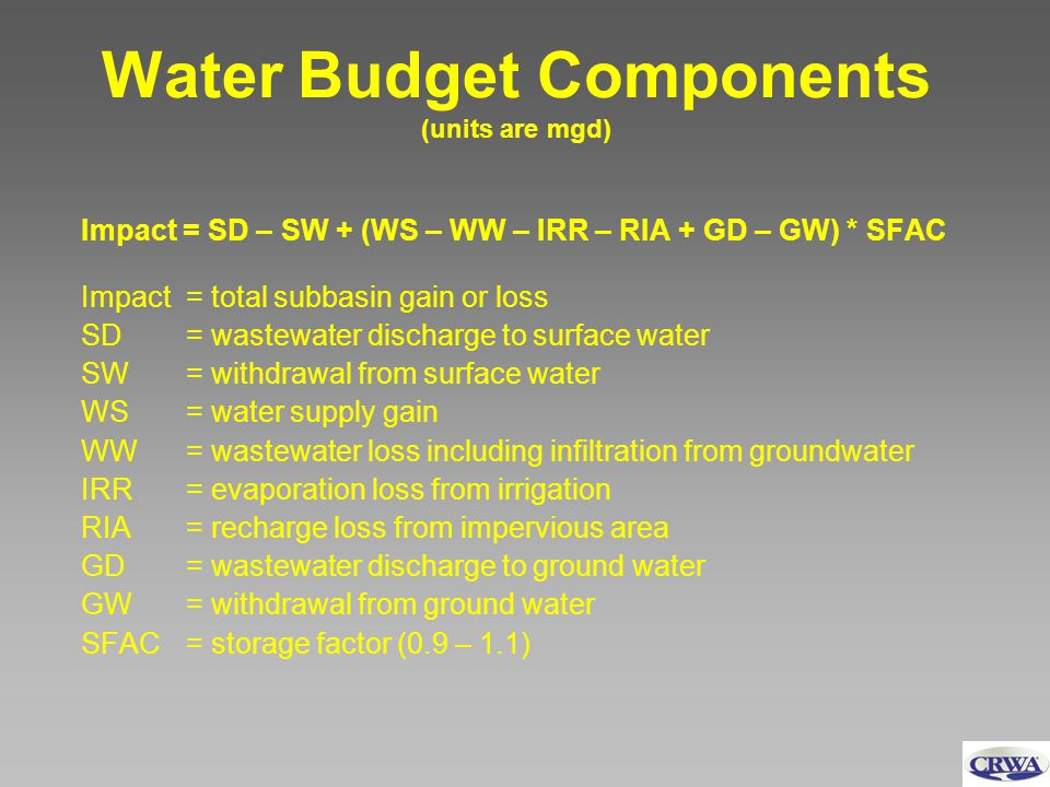 Water Budget Components (units are mgd) Impact = SD – SW + (WS – WW – IRR – RIA + GD – GW) * SFAC Impact= total subbasin gain or loss SD= wastewater discharge to surface water SW= withdrawal from surface water WS= water supply gain WW= wastewater loss including infiltration from groundwater IRR= evaporation loss from irrigation RIA= recharge loss from impervious area GD= wastewater discharge to ground water GW= withdrawal from ground water SFAC= storage factor (0.9 – 1.1)