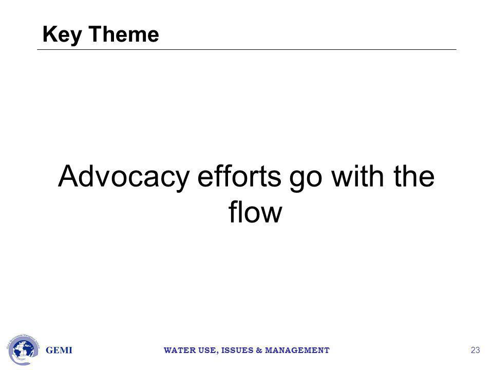 WATER USE, ISSUES & MANAGEMENT 23 Key Theme Advocacy efforts go with the flow
