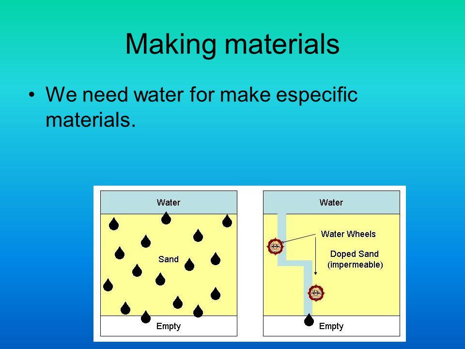 Making materials We need water for make especific materials.