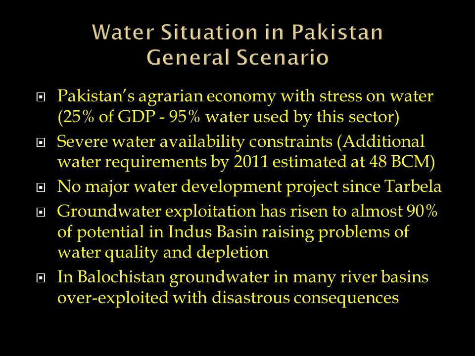 Global 1950 – 16,800 cubic meters per annum 2000 – 6,800 cubic meters per annum Reduction:60 % in 50 years Pakistan 1947 – 5,800 cubic meters per annum 2000 – 1,200 cubic meters per annum !!!.