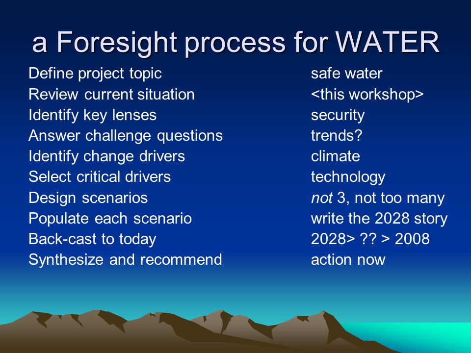 a Foresight process for WATER Define project topicsafe water Review current situation Identify key lensessecurity Answer challenge questionstrends.