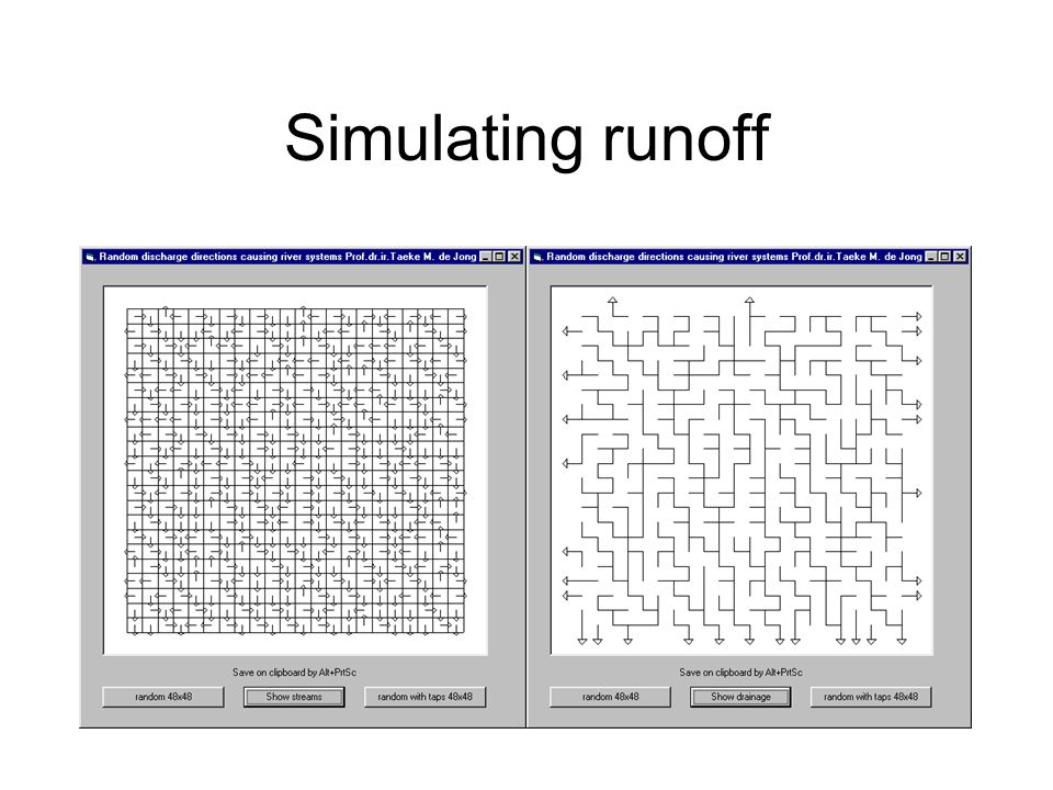 Simulating runoff