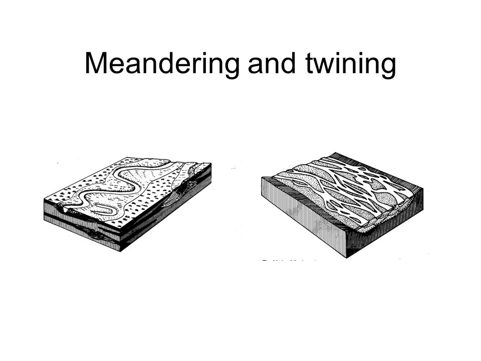 Meandering and twining