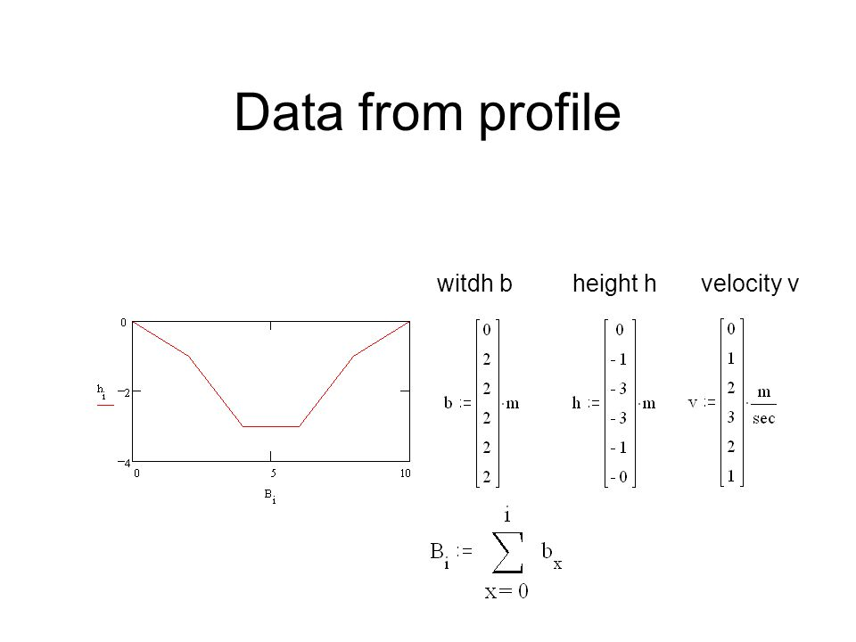 Data from profile height hwitdh bvelocity v