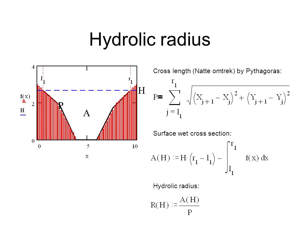 Hydrolic radius Cross length (Natte omtrek) by Pythagoras: Surface wet cross section: A P H Hydrolic radius: