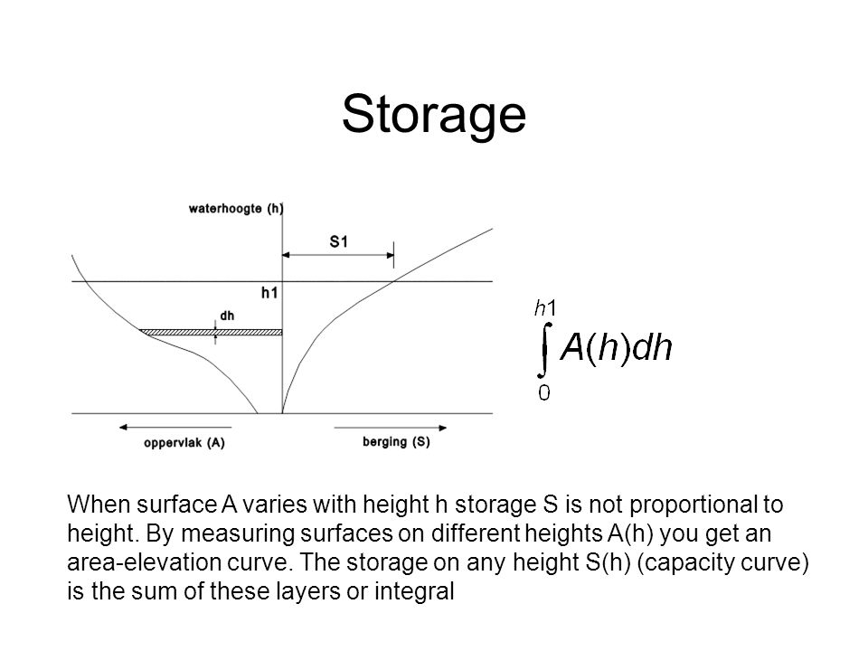 Storage When surface A varies with height h storage S is not proportional to height.