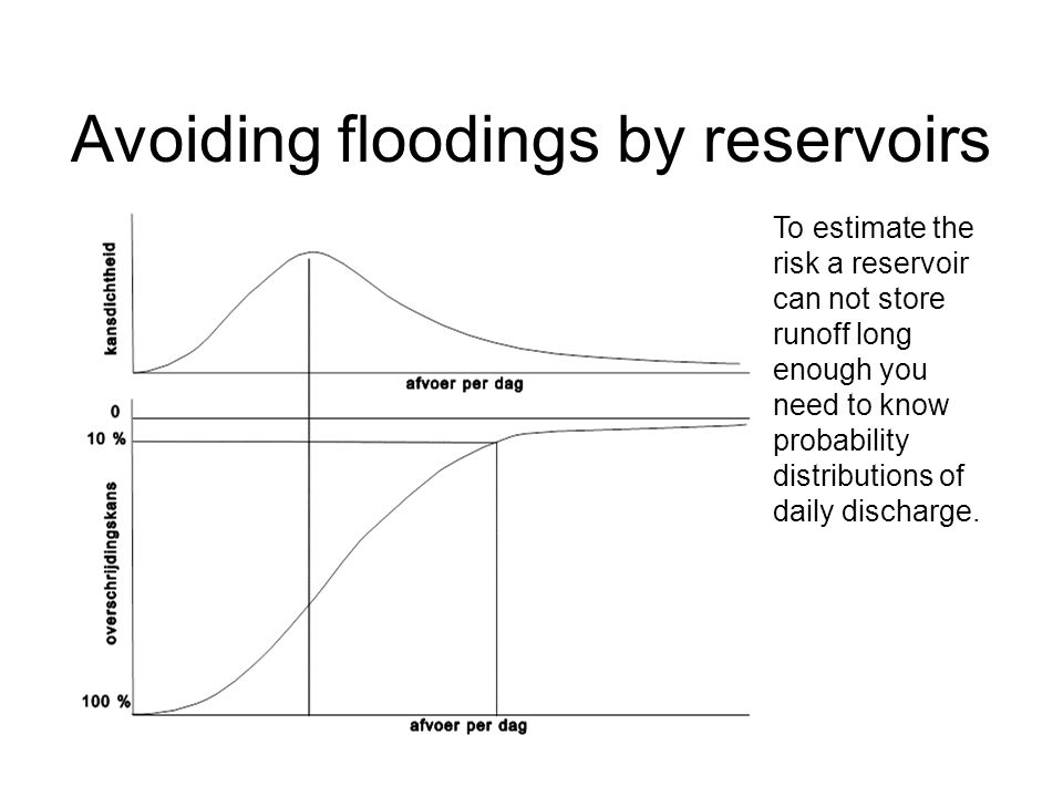 Avoiding floodings by reservoirs To estimate the risk a reservoir can not store runoff long enough you need to know probability distributions of daily discharge.