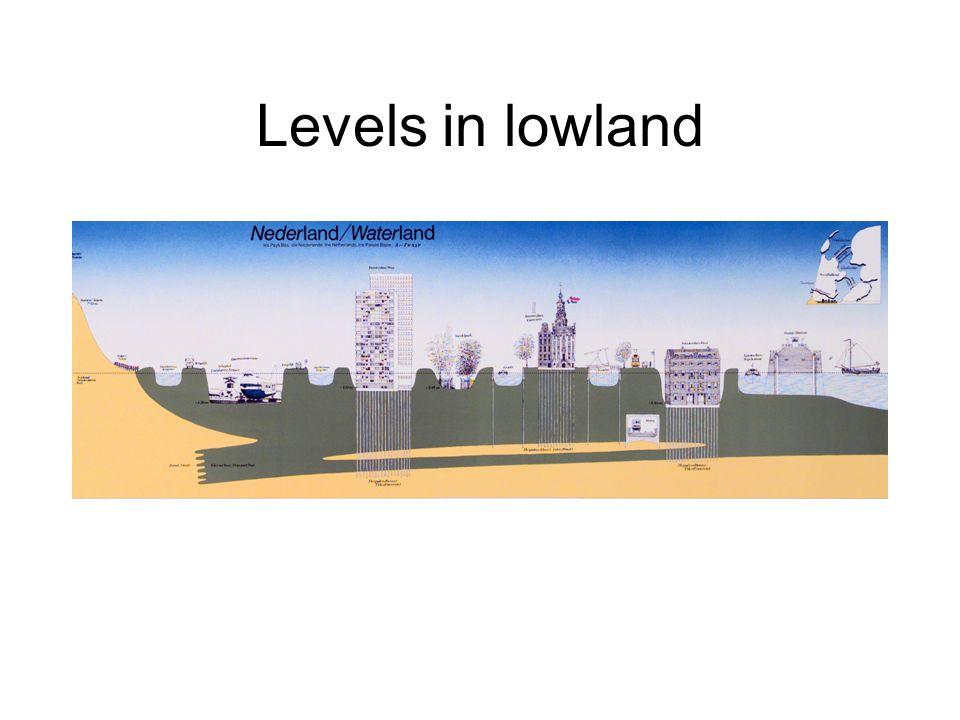 Levels in lowland